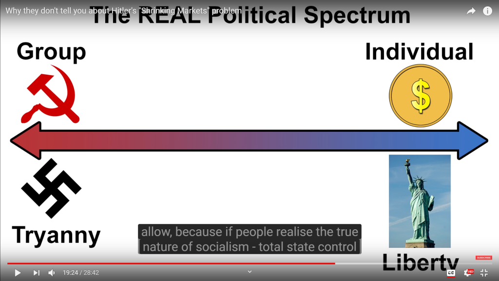 Screenshot - 7_9_2019 , 11_28_01 AM (1) Why they don't tell you about Hitler's _Shrinking Markets_ problem - YouTube - Opera